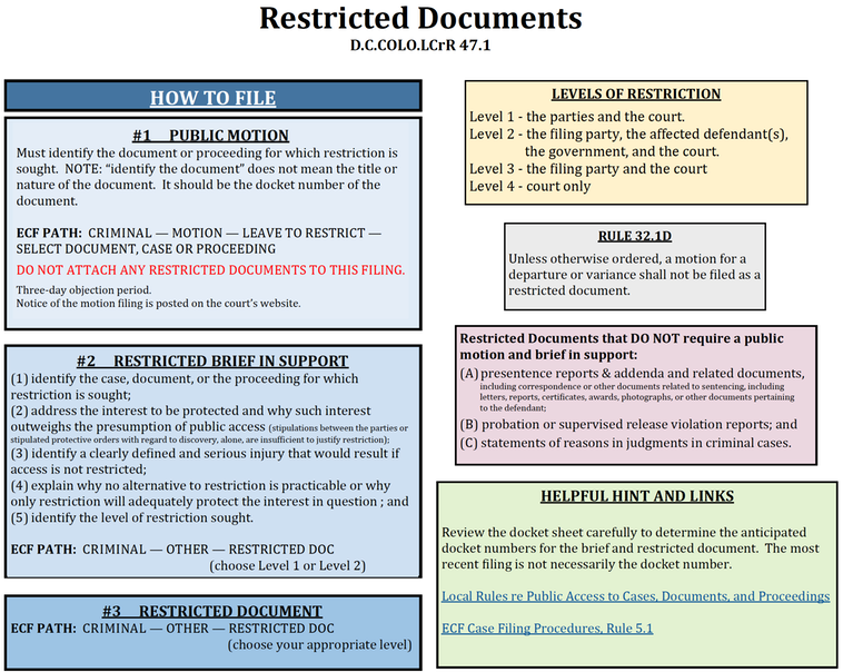 Restricted Documents